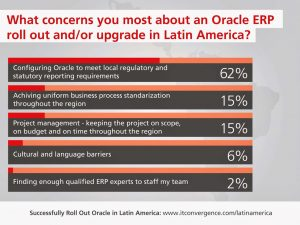 Support Global ERP Projects with Oracle UPK webcast
