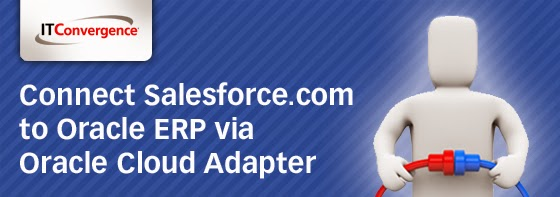 Salesforce.com through Cloud Adapter