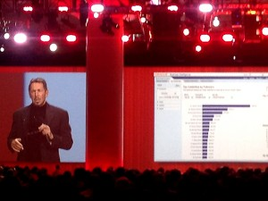 Larry turned 70 and Oracle Open World 14 Expects 70,000…