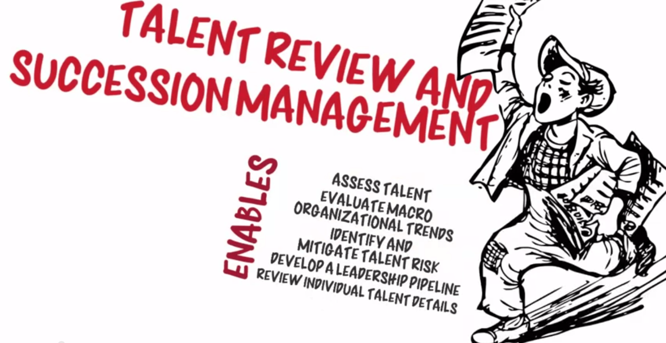 Oracle Fusion Human Capital Management Talent Review