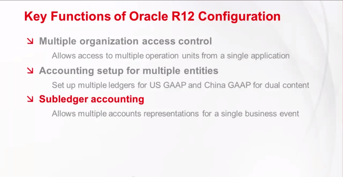 Oracle R12 to Fully Handle Localization Requirments in China