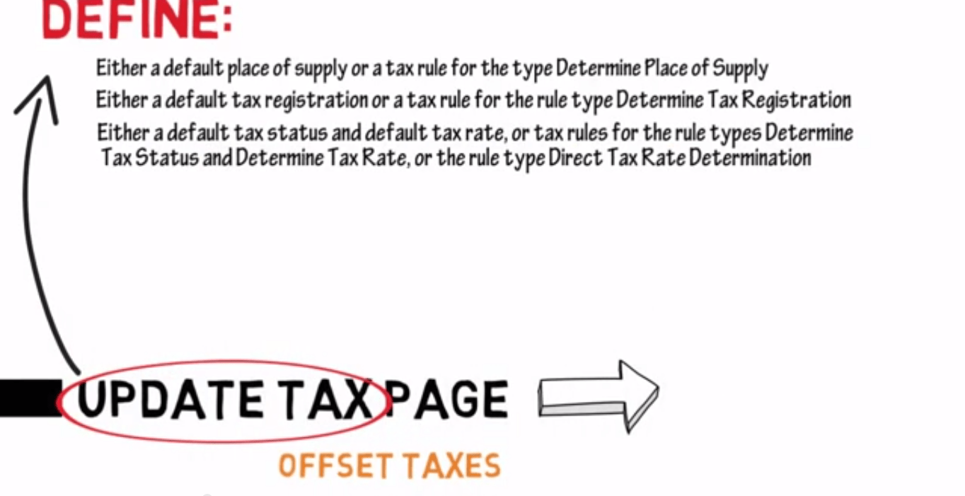 Updating Tax in Oracle E-Business Tax - E-Business Tax Videos