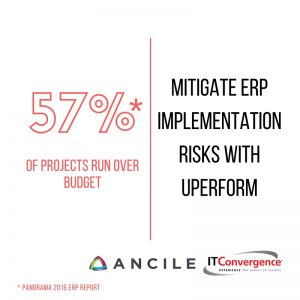 erp implementation over budget