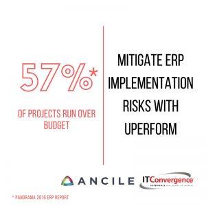 erp implementation over budget