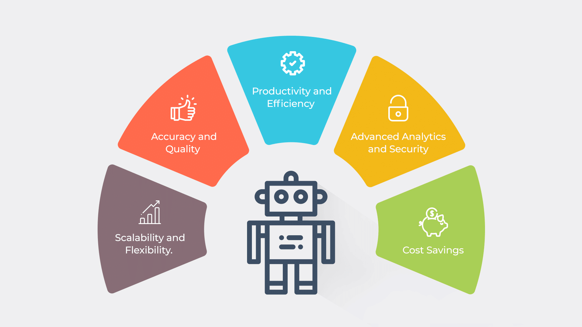 Robotic Process Automation  What Is Rpa And How Does It Work