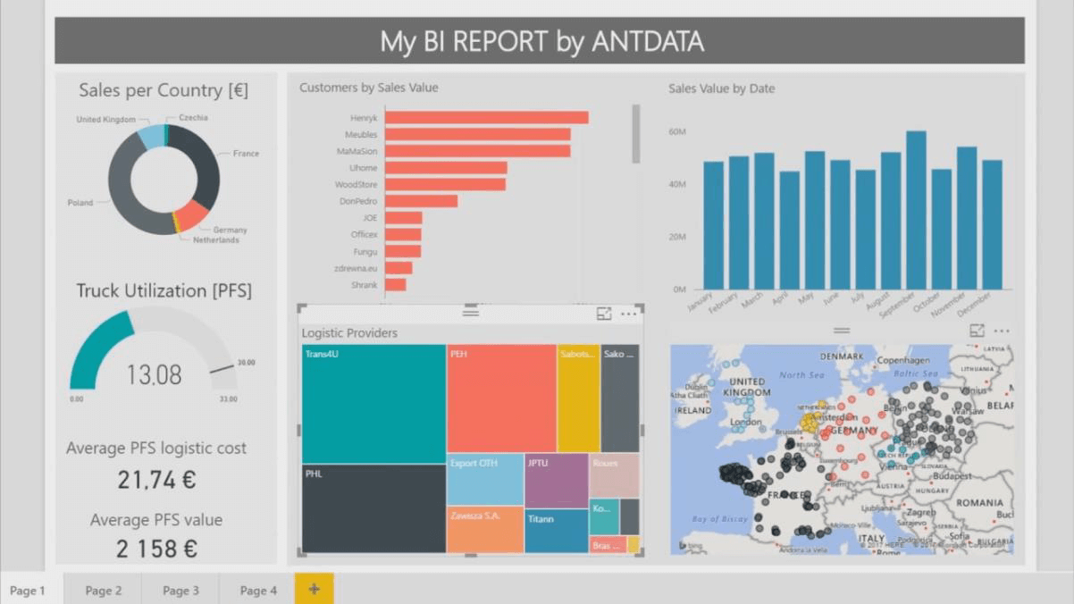 A Detailed Comparison of Self-Service Analytics Tools-Jul-27-2020-05-58-38-65-AM