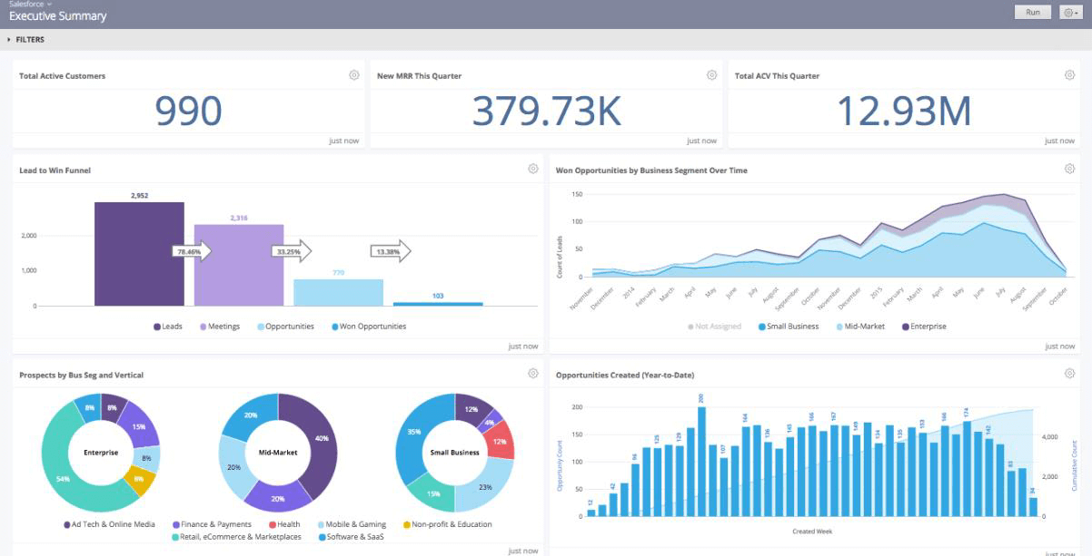 A Detailed Comparison of Self-Service Analytics Tools-Jul-27-2020-05-58-39-53-AM