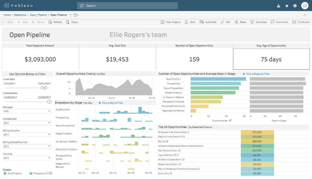A Detailed Comparison of Self-Service Analytics Tools-Jul-27-2020-05-58-39-73-AM