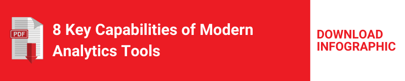 CTA-key-capablities-modern-analytics-tools