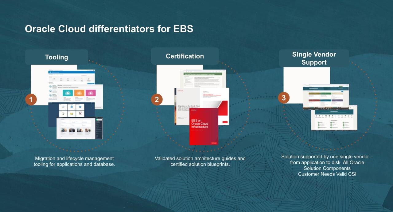 Why-EBS-on-ORACLE-IaaS-vs-AWS-⁄-AZURE-–-Beyond-TCO-benefits