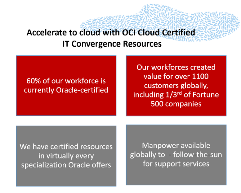 accelerate-to-cloud-with-oci