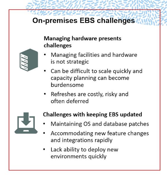 on-premises-ebs-challenges